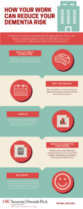 Infographic on how to reduce dementia risk in your work